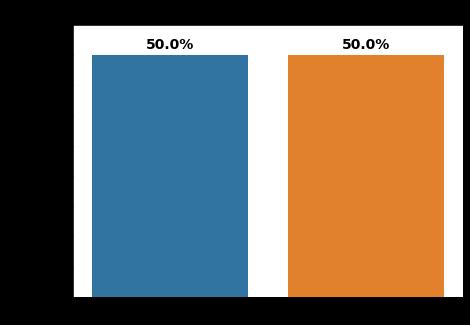 Churn Rate in Data