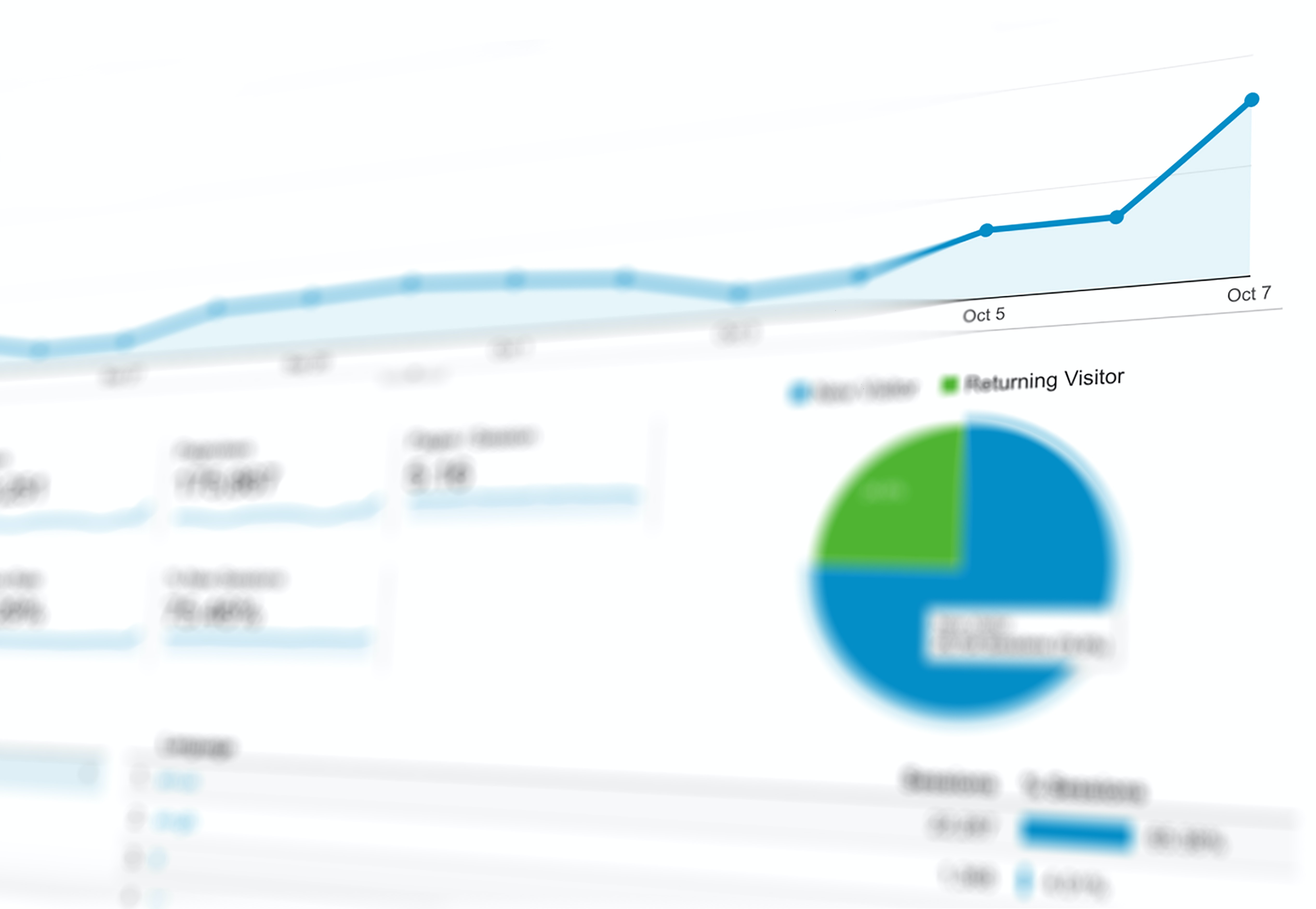 Analytics for biology and churn